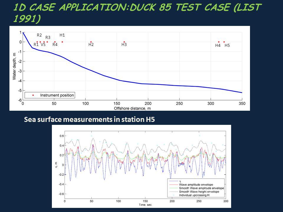 1D CASE APPLICATION:DUCK 85 TEST CASE (LIST 1991) H5H4 H3H2R1 H1R2 R3 R4VS Sea surface measurements in station H5