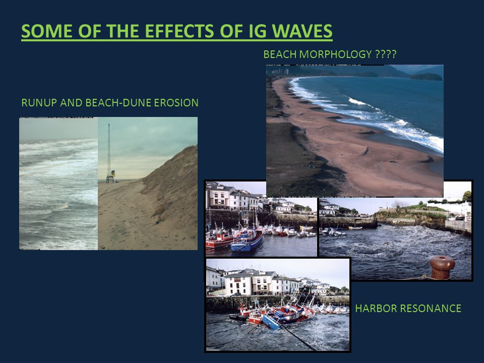 MOTIVATION Under storm conditions, in dissipative beaches, the run up and swash zone dynamics are controlled mainly by the Infragravity Wave motion (Raubenheimer and Guza, 1996) We should include these processes if we want to solve the coastal erosion, overwash and breaching Hatteras Village, North Carolina Frisco, North Carolina