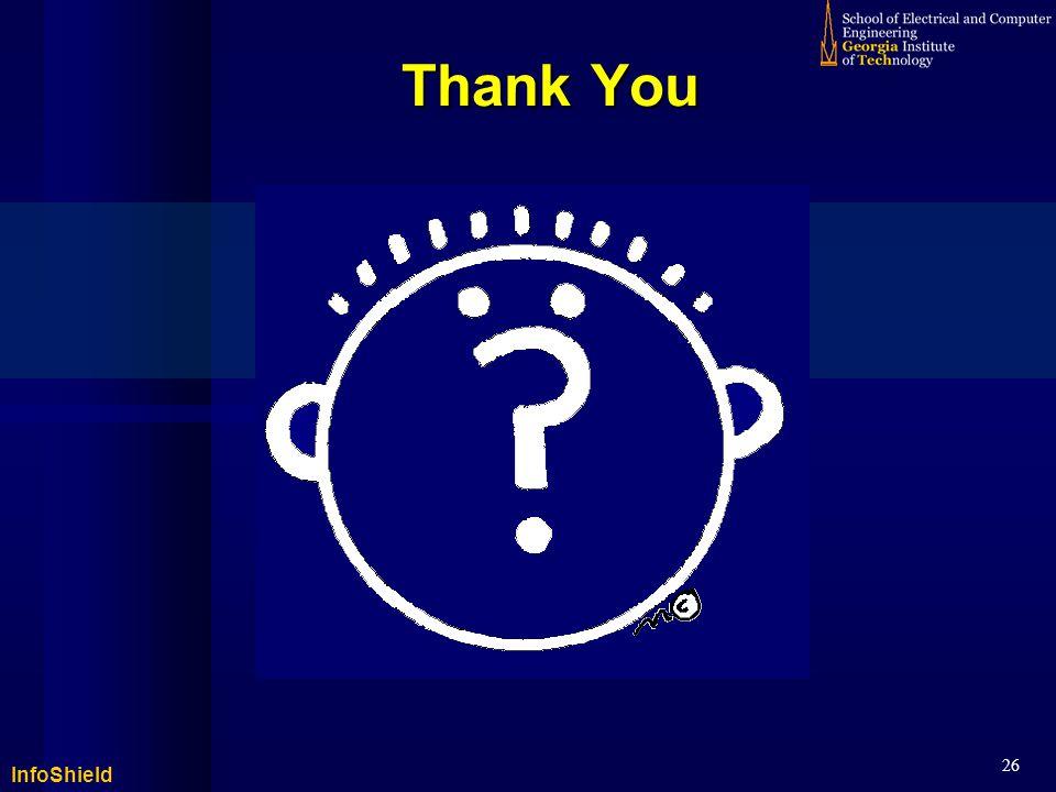 InfoShield 26 Thank You