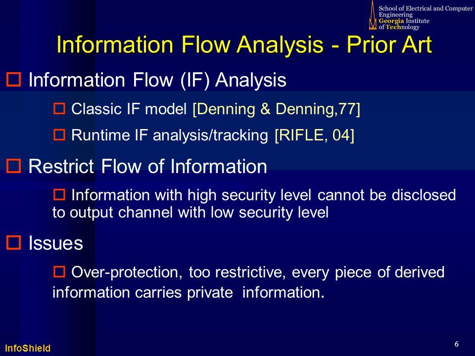 InfoShield 17 ISA Extension Example R1<-0x200 R2<-0x208 R3<-0xB00C R4<-0xB014 SAG R0 SAP R0,R1,R2,R3,R4 0xB00C 0xB014 200208B00CB014 sensitive data Addr low Addr high PC low PC high 0x200 0x208 SR Table R0 <- 1 SAG: Set Address Guard SAP: Set Address Protection
