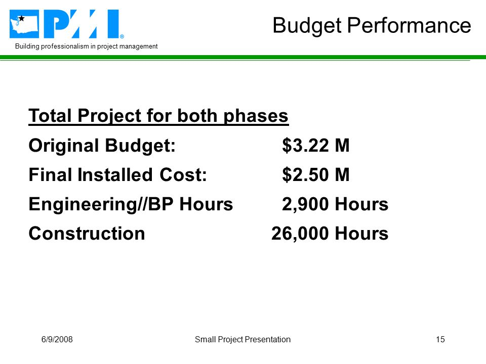 Building professionalism in project management 6/9/2008Small Project Presentation15 Budget Performance Total Project for both phases Original Budget:
