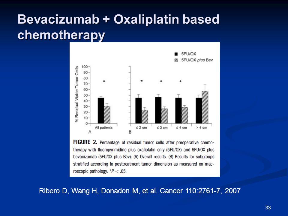 33 Ribero D, Wang H, Donadon M, et al. Cancer 110:2761-7, 2007