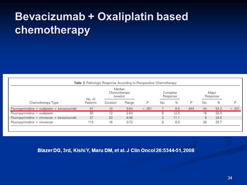 Bevacizumab + Oxaliplatin based chemotherapy 34 Blazer DG, 3rd, Kishi Y, Maru DM, et al.