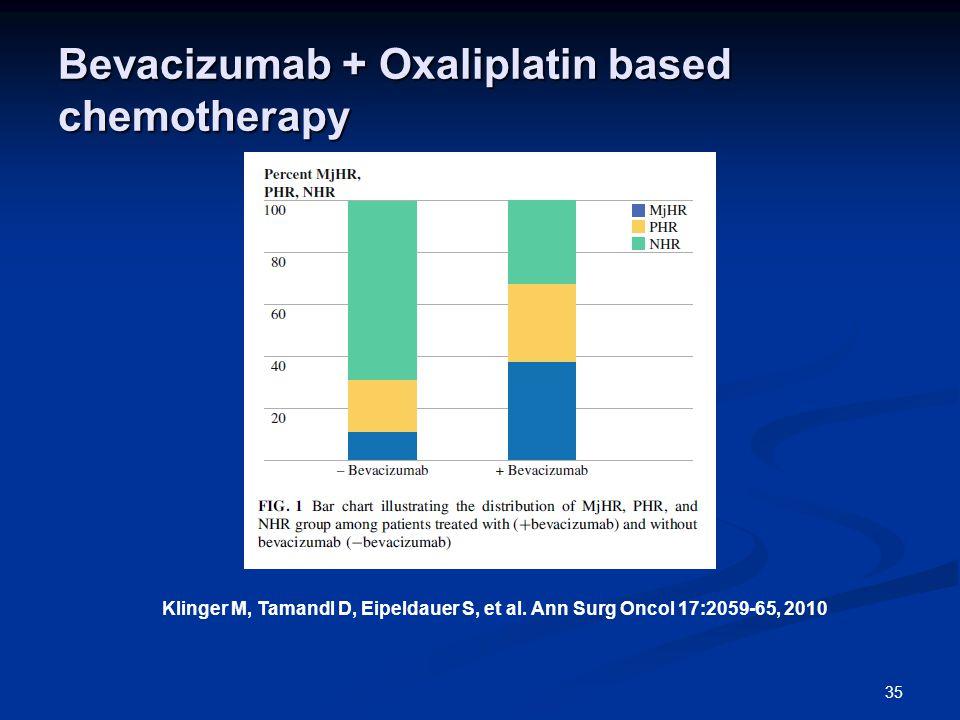 Bevacizumab + Oxaliplatin based chemotherapy 35 Klinger M, Tamandl D, Eipeldauer S, et al.