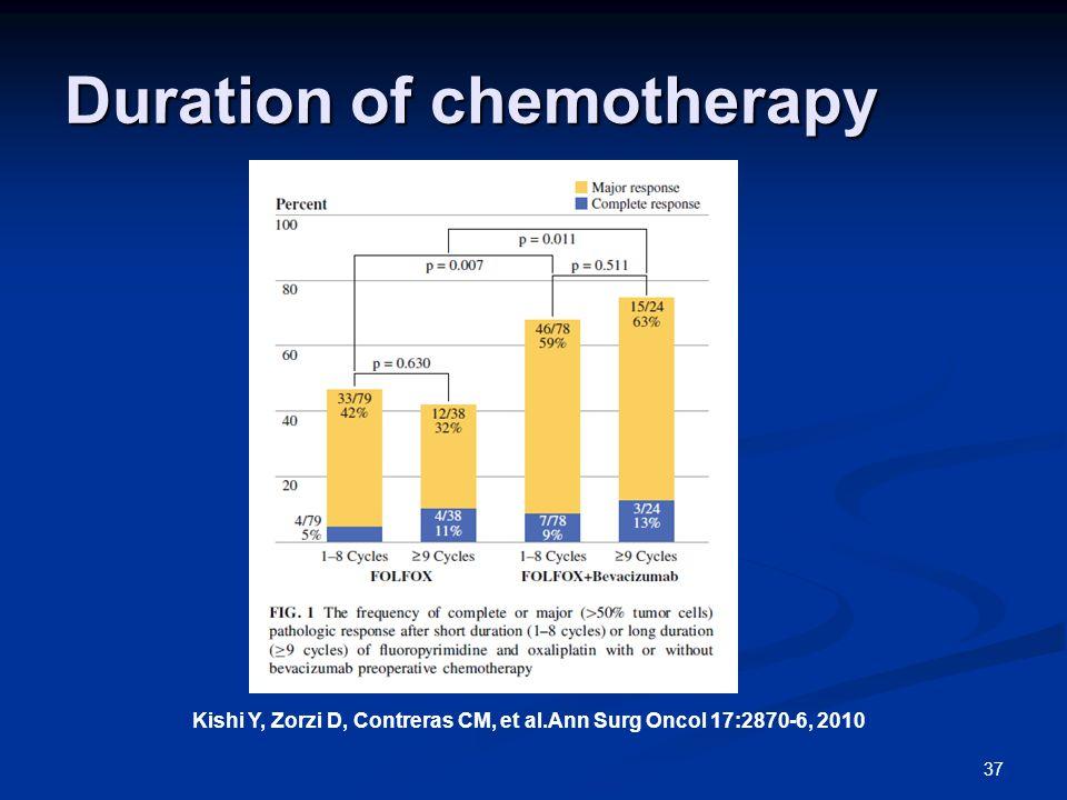 Duration of chemotherapy 37 Kishi Y, Zorzi D, Contreras CM, et al.Ann Surg Oncol 17:2870-6, 2010