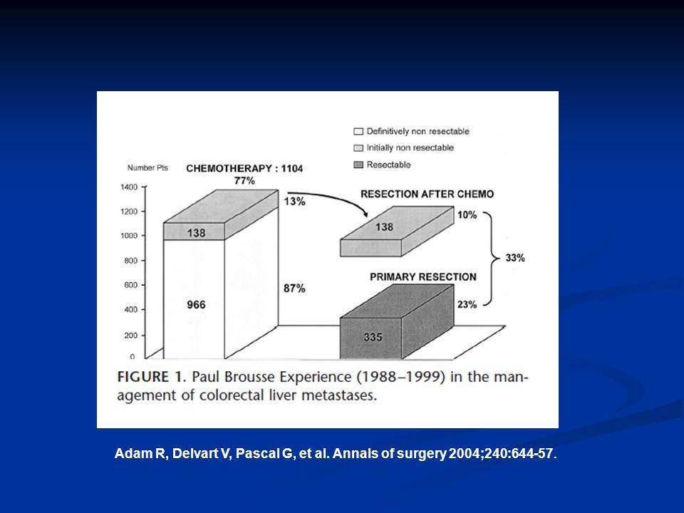Adam R, Delvart V, Pascal G, et al. Annals of surgery 2004;240:644-57.