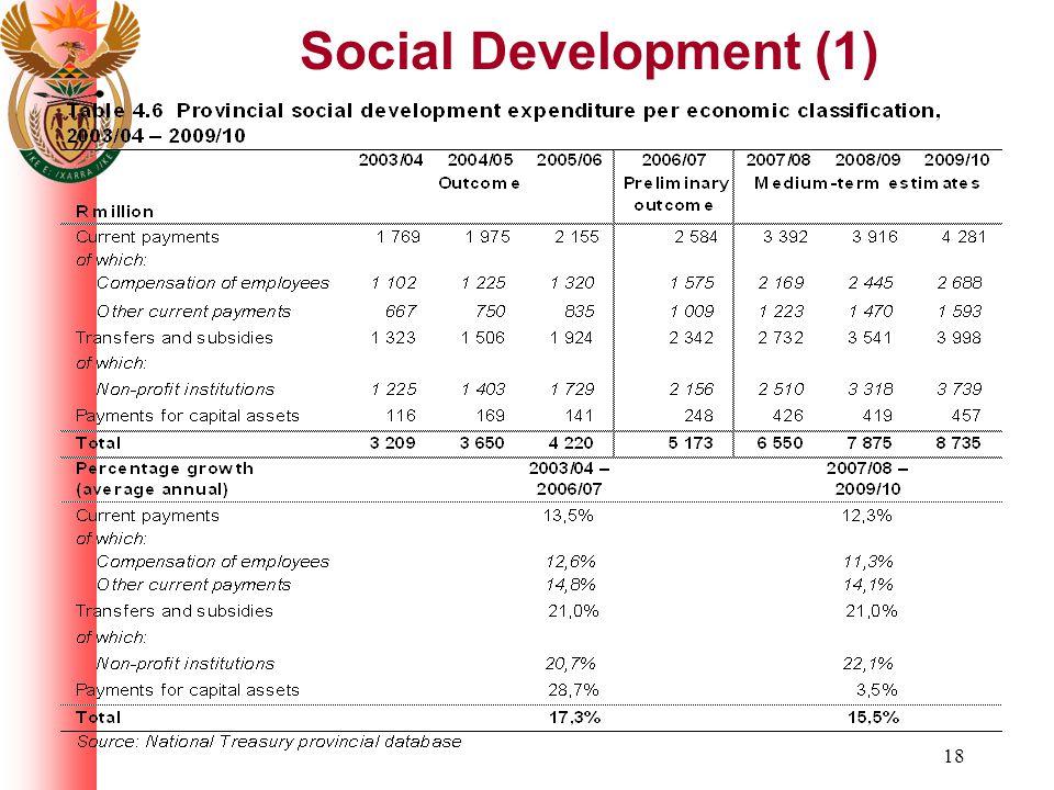 18 Social Development (1)