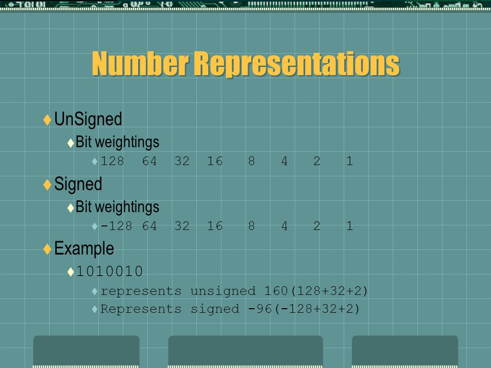 Number Representations  UnSigned  Bit weightings  128 64 32 16 8 4 2 1  Signed  Bit weightings  -128 64 32 16 8 4 2 1  Example  1010010  represents unsigned 160(128+32+2)  Represents signed -96(-128+32+2)