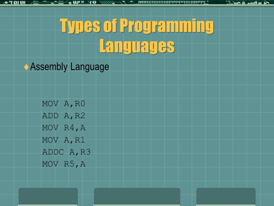 Types of Programming Languages  Assembly Language MOV A,R0 ADD A,R2 MOV R4,A MOV A,R1 ADDC A,R3 MOV R5,A