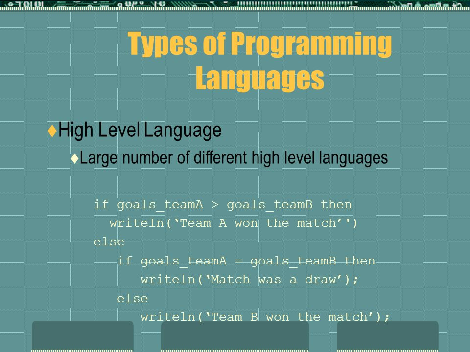 Types of Programming Languages  High Level Language  Large number of different high level languages if goals_teamA > goals_teamB then writeln('Team A won the match' ) else if goals_teamA = goals_teamB then writeln('Match was a draw'); else writeln('Team B won the match');