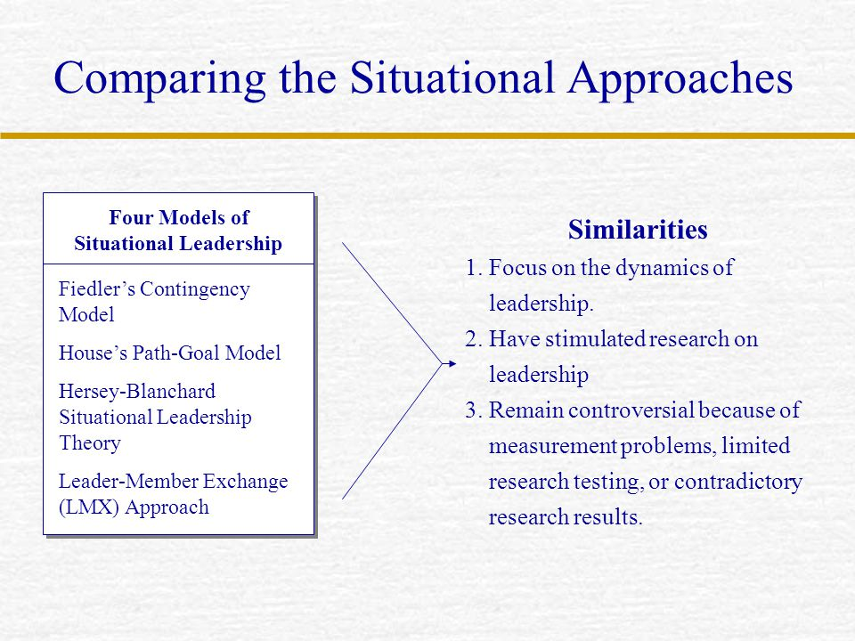 Comparing the Situational Approaches Four Models of Situational Leadership Fiedler's Contingency Model House's Path-Goal Model Hersey-Blanchard Situat