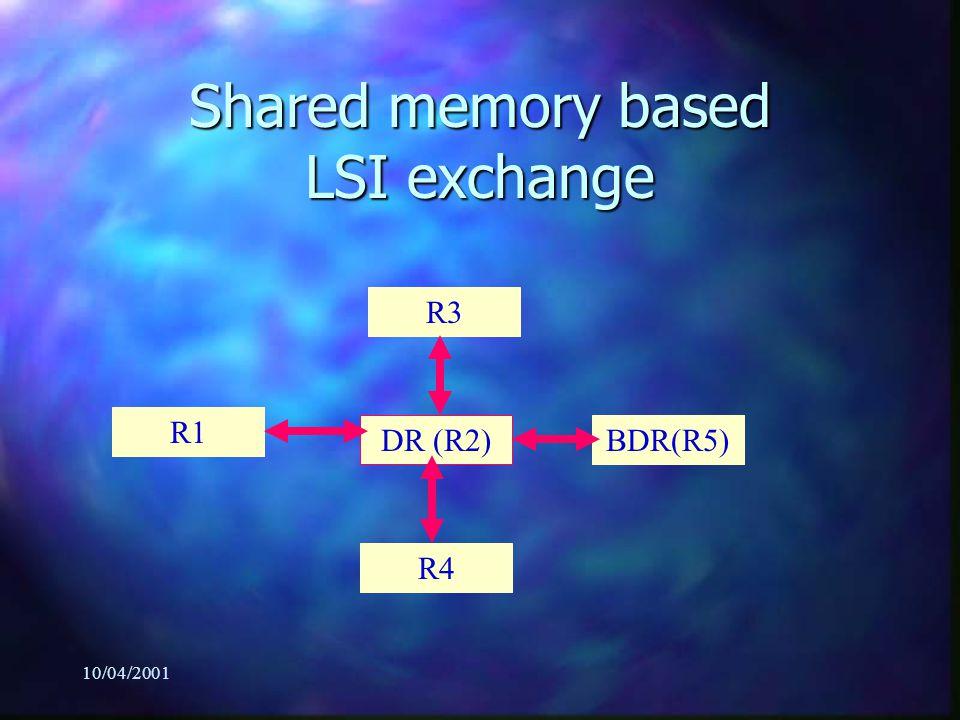 10/04/2001 Shared memory based LSI exchange R1 DR (R2)BDR(R5) R3 R4