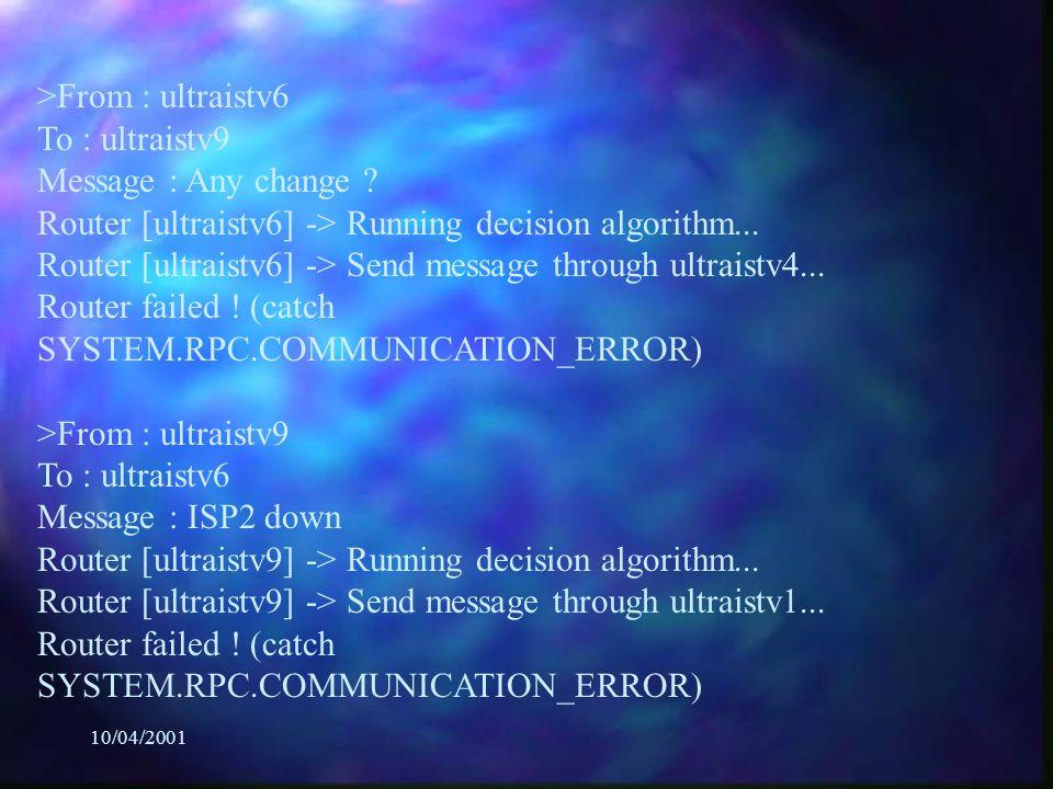 10/04/2001 >From : ultraistv6 To : ultraistv9 Message : Any change .
