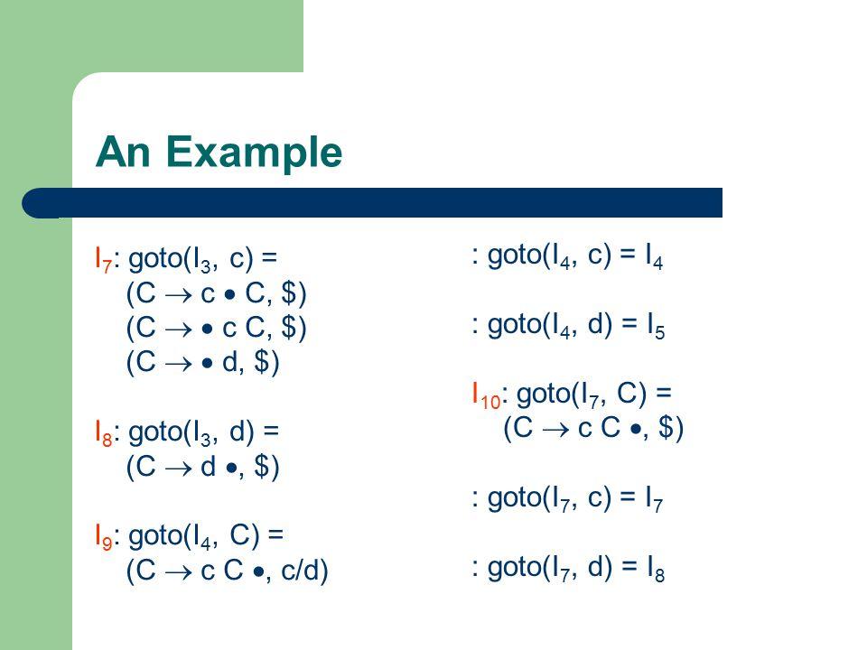 An Example I 7 : goto(I 3, c) = (C  c  C, $) (C   c C, $) (C   d, $) I 8 : goto(I 3, d) = (C  d , $) I 9 : goto(I 4, C) = (C  c C , c/d) : g