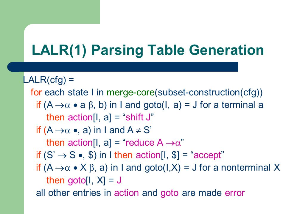 LALR(1) Parsing Table Generation LALR(cfg) = for each state I in merge-core(subset-construction(cfg)) if (A   a , b) in I and goto(I, a) = J for a terminal a then action[I, a] = shift J if (A  , a) in I and A  S' then action[I, a] = reduce A  if (S'  S , $) in I then action[I, $] = accept if (A   X , a) in I and goto(I,X) = J for a nonterminal X then goto[I, X] = J all other entries in action and goto are made error