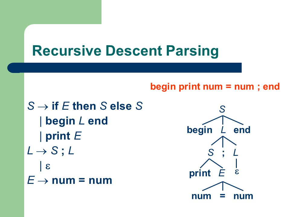 Recursive Descent Parsing S  if E then S else S | begin L end | print E L  S ; L |  E  num = num S begin L end S ; L print Enum = num begin print num = num ; end 