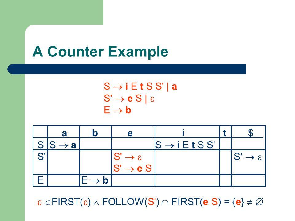 A Counter Example S  i E t S S' | a S'  e S |  E  b a b e i t $ S S  a S  i E t S S' S' S'   S'   S'  e S E E  b   FIRST(  )  FOLLOW(S