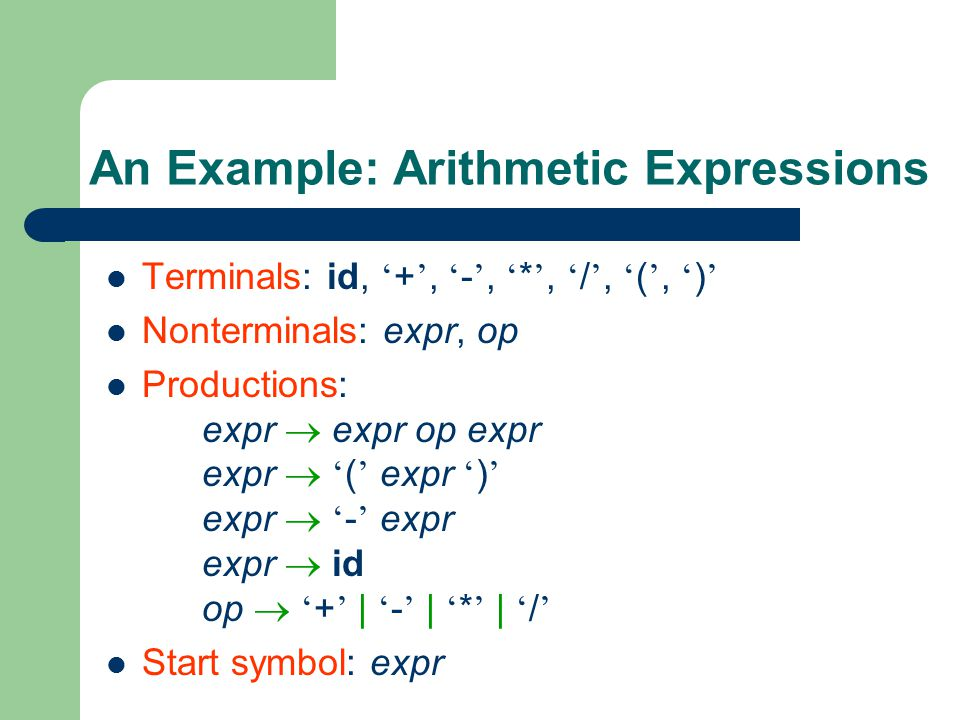 An Example: Arithmetic Expressions Terminals: id, ' + ', ' - ', ' * ', ' / ', ' ( ', ' ) ' Nonterminals: expr, op Productions: expr  expr op expr exp