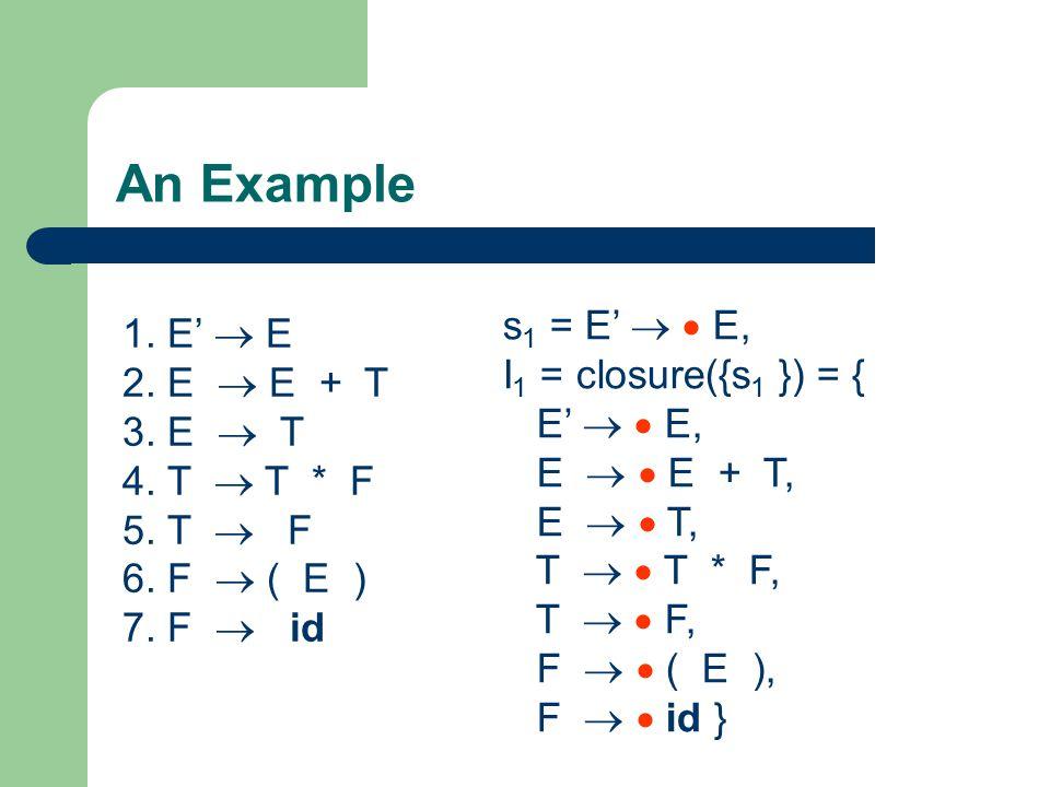 An Example 1. E'  E 2. E  E + T 3. E  T 4. T  T * F 5. T  F 6. F  ( E ) 7. F  id s 1 = E'   E, I 1 = closure({s 1 }) = { E'   E, E   E +