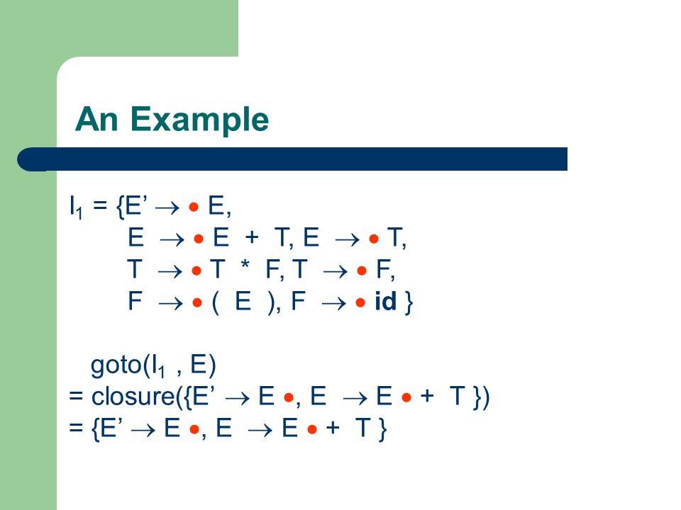 An Example I 1 = {E'   E, E   E + T, E   T, T   T * F, T   F, F   ( E ), F   id } goto(I 1, E) = closure({E'  E , E  E  + T }) = {E'