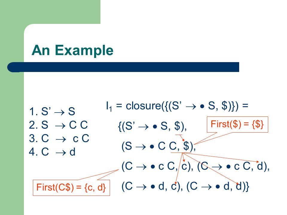 An Example 1. S'  S 2. S  C C 3. C  c C 4. C  d I 1 = closure({(S'   S, $)}) = {(S'   S, $), (S   C C, $), (C   c C, c), (C   c C, d), (