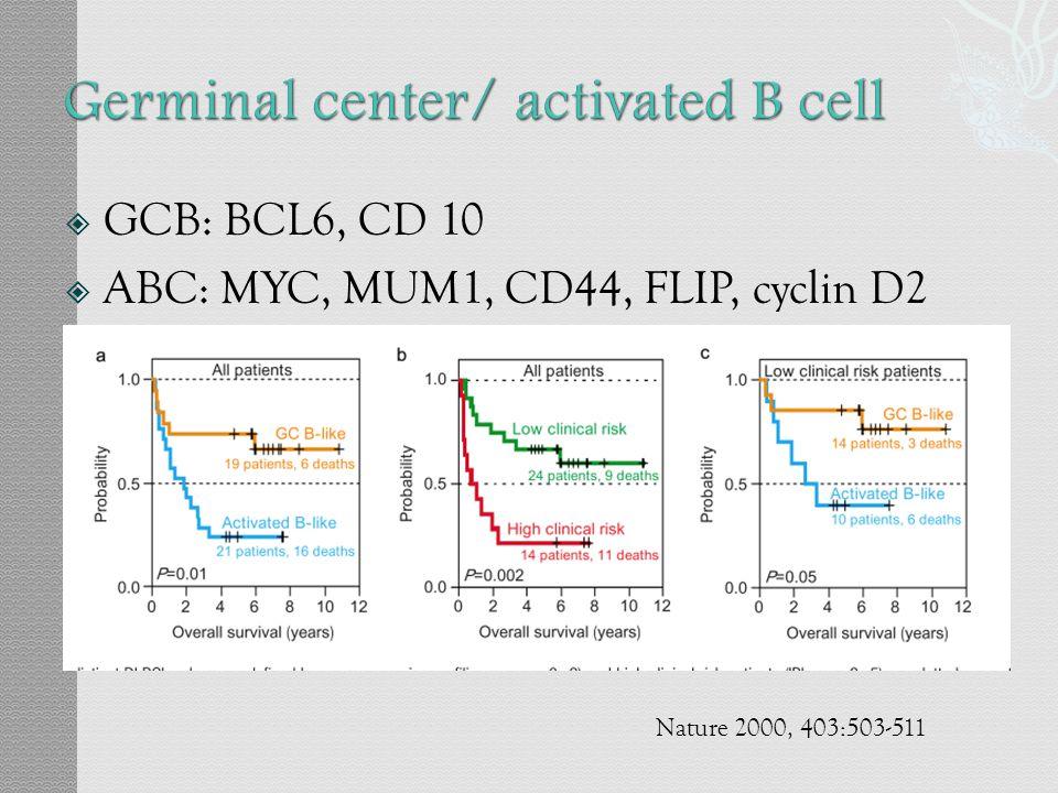 208 genes express differentially P<0.001 GCB: CD10 BCL-6 MYBL1 PI3KCG ABC: MUM1 cyclin D2 FLIP CD44 SLAP