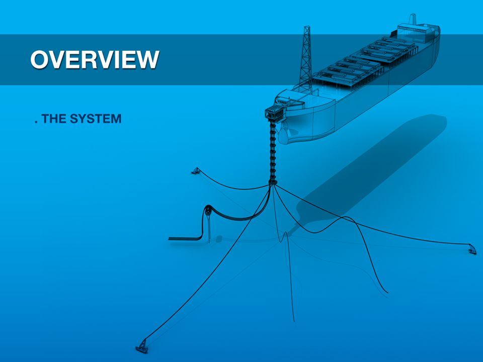 LOCATION: Tunisia RISERS: 1 Riser + Umbilical WATER DEPTH: 80m Seastate: Hs = 7m DIDON PROJECT