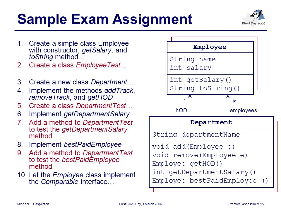 Michael E. CaspersenFirst BlueJ Day, 1 March 2006Practical Assessment.15 Sample Exam Assignment Employee String name int salary int getSalary() String