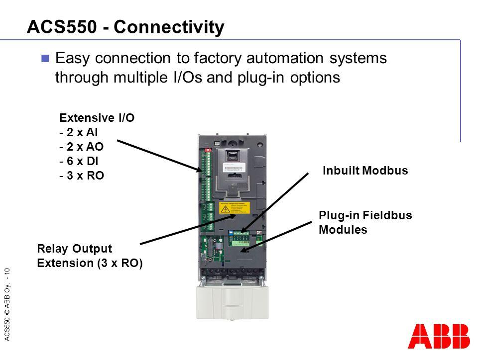 ACS550 © ABB Oy. - 10 ACS550 - Connectivity Relay Output Extension (3 x RO) Plug-in Fieldbus Modules Inbuilt Modbus Extensive I/O - 2 x AI - 2 x AO -