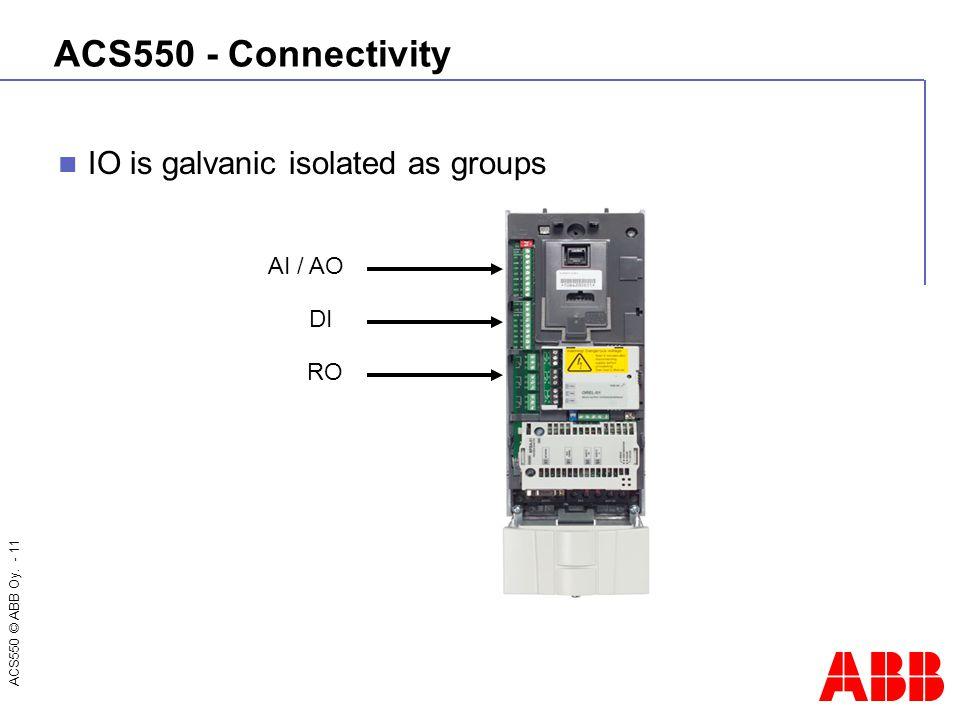ACS550 © ABB Oy. - 11 ACS550 - Connectivity IO is galvanic isolated as groups RO DI AI / AO