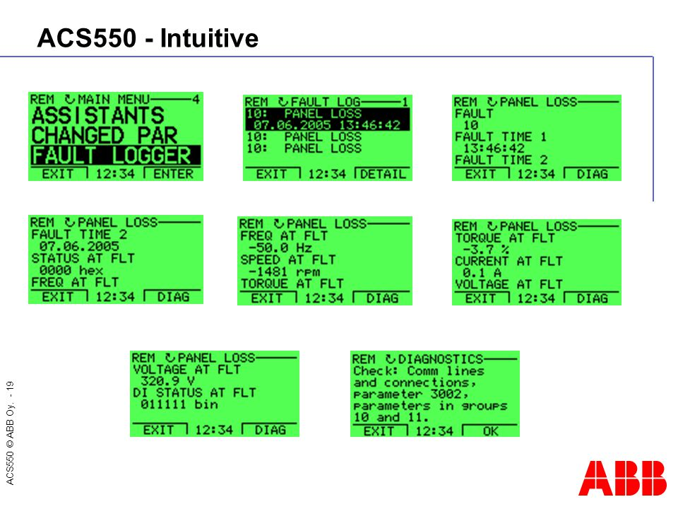 ACS550 © ABB Oy. - 19 ACS550 - Intuitive
