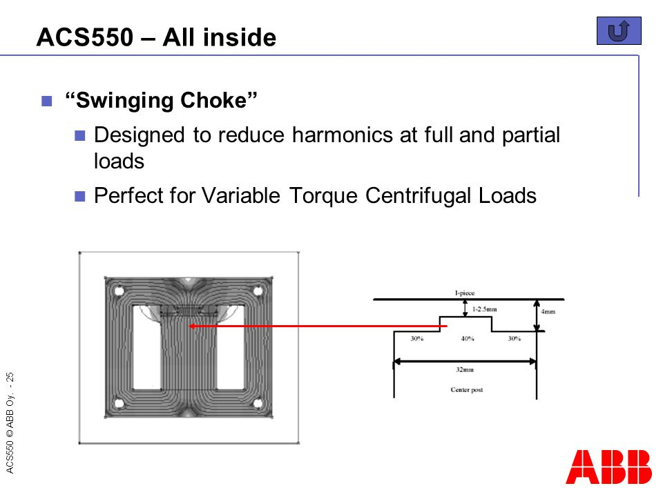 """ACS550 © ABB Oy. - 25 ACS550 – All inside """"Swinging Choke"""" Designed to reduce harmonics at full and partial loads Perfect for Variable Torque Centrifu"""