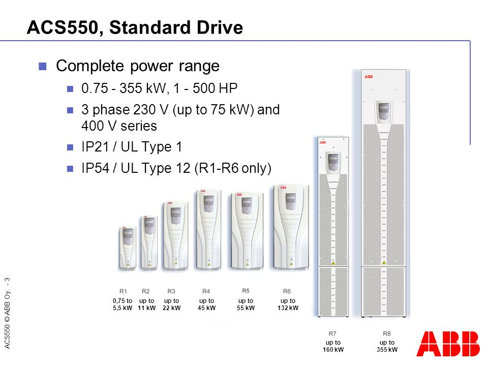 ACS550 © ABB Oy. - 3 ACS550, Standard Drive 0,75 to 5,5 kW up to 11 kW up to 22 kW up to 45 kW up to 55 kW up to 132 kW up to 160 kW up to 355 kW Comp