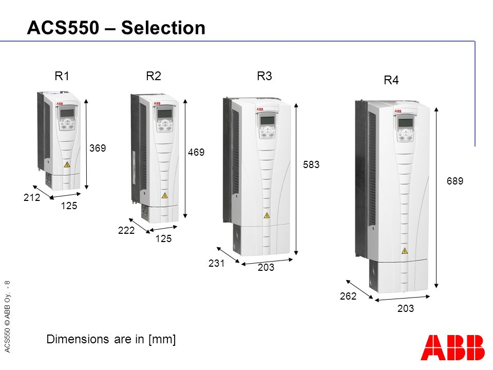 ACS550 © ABB Oy.