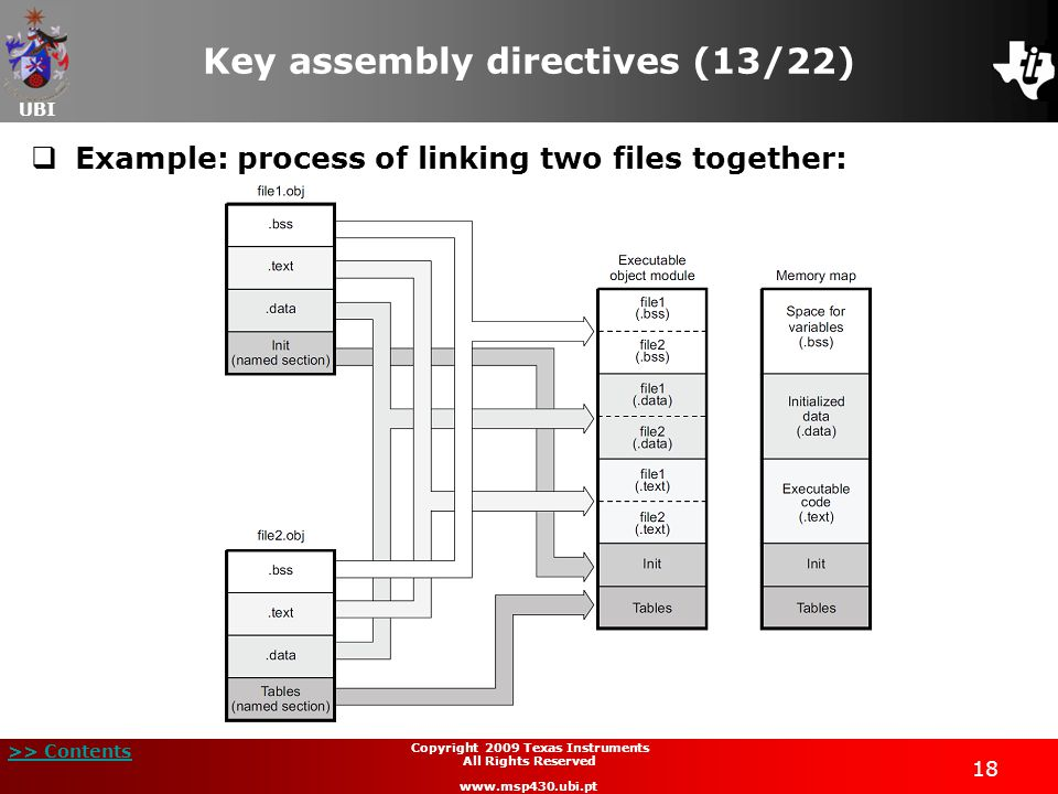 UBI >> Contents 18 Copyright 2009 Texas Instruments All Rights Reserved www.msp430.ubi.pt Key assembly directives (13/22)  Example: process of linkin