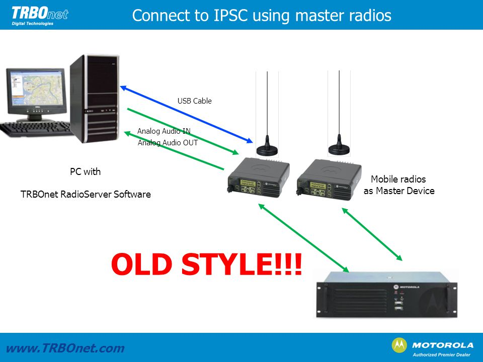 PC with TRBOnet RadioServer Software Connect to IPSC using master radios www.TRBOnet.com USB Cable Analog Audio IN Analog Audio OUT Mobile radios as M