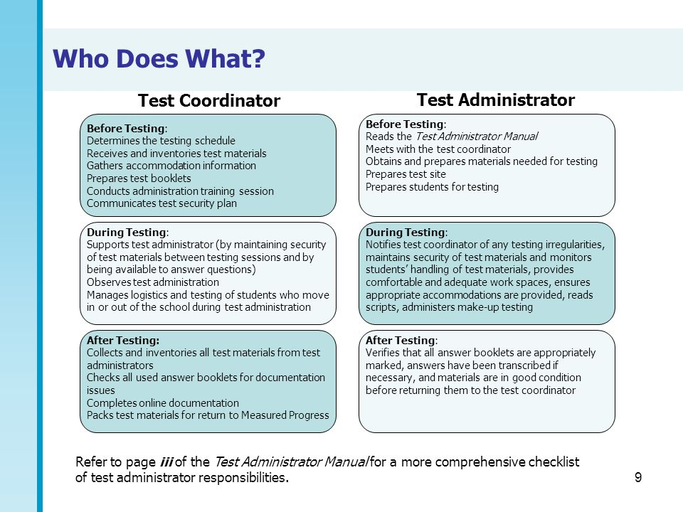 30 Test Administrator Responsibilities DURING TESTING (cont.) Remember: Do not allow students to handle test materials except when the student is actively testing.