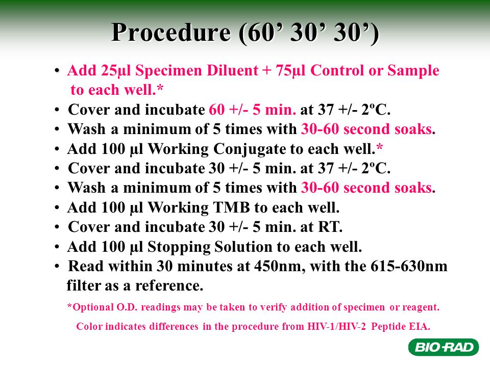 Procedure (60' 30' 30') Add 25µl Specimen Diluent + 75µl Control or Sample to each well.* Cover and incubate 60 +/- 5 min.