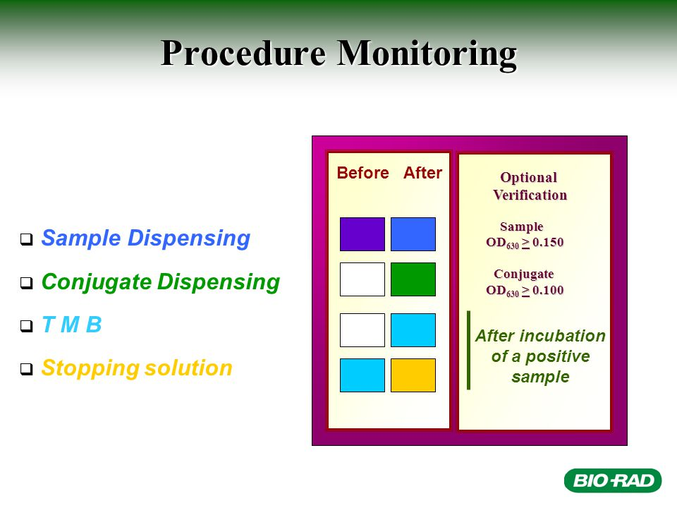 Procedure Monitoring  Sample Dispensing  Conjugate Dispensing  T M B  Stopping solution Before After After incubation of a positive sample Sample OD 630 > 0.150 Conjugate OD 630 > 0.100 OptionalVerification