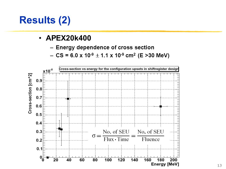 13 Results (2) APEX20k400 –Energy dependence of cross section –CS = 6.0 x 10 -9  1.1 x 10 -9 cm 2 (E >30 MeV)