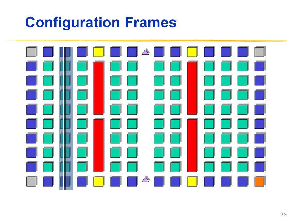 35 Configuration Frames