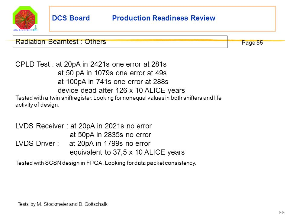 55 DCS Board Production Readiness Review Radiation Beamtest : Others Page 55 CPLD Test : at 20pA in 2421s one error at 281s at 50 pA in 1079s one erro
