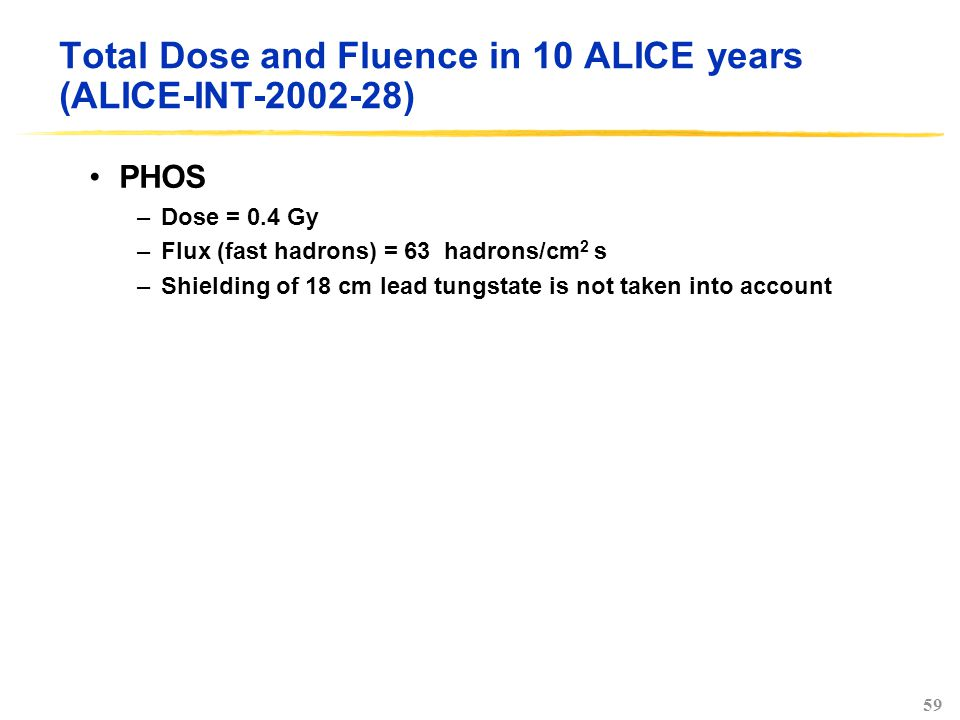 59 Total Dose and Fluence in 10 ALICE years (ALICE-INT-2002-28) PHOS –Dose = 0.4 Gy –Flux (fast hadrons) = 63 hadrons/cm 2 s –Shielding of 18 cm lead