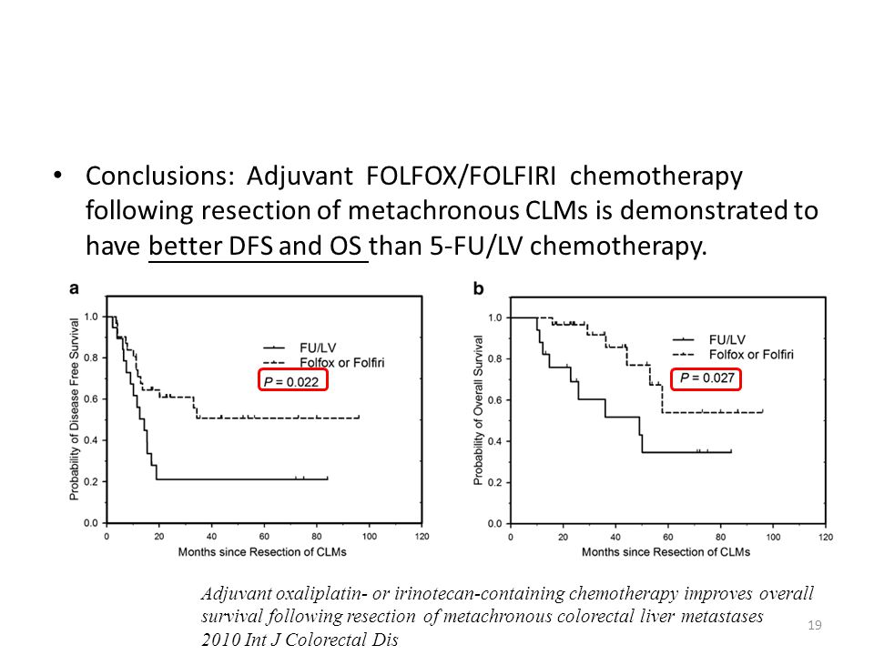 Conclusions: Adjuvant FOLFOX/FOLFIRI chemotherapy following resection of metachronous CLMs is demonstrated to have better DFS and OS than 5-FU/LV chem