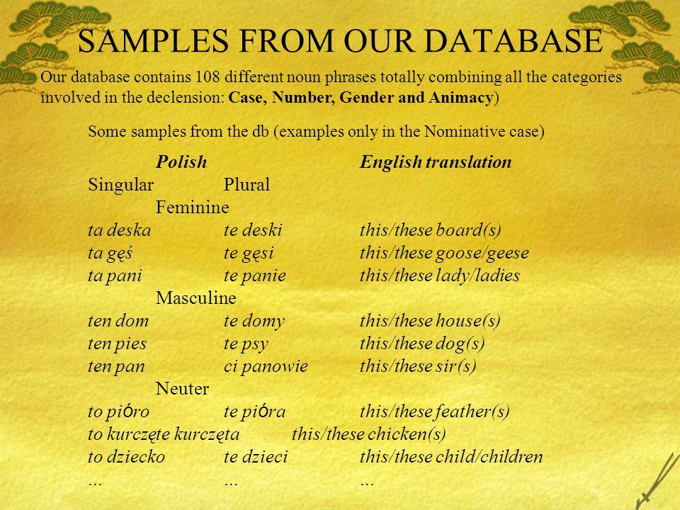 Defining Gender in Polish 7 Genders In Polish Linguistics (cf.