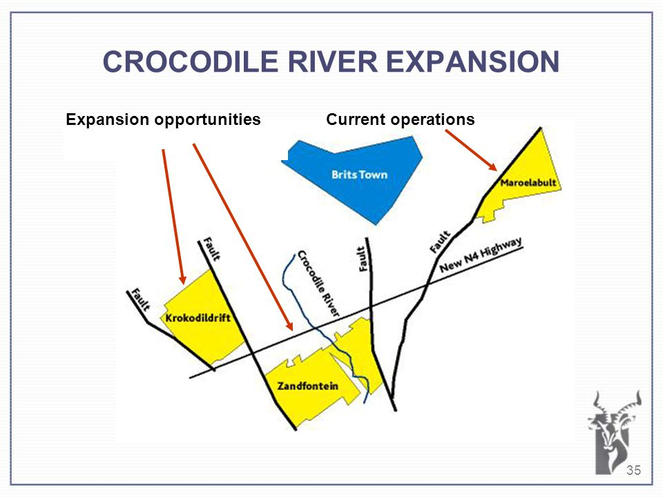 35 CROCODILE RIVER EXPANSION Current operationsExpansion opportunities