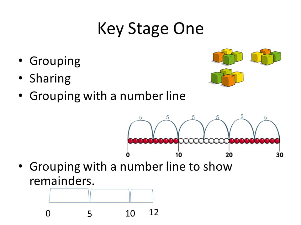 Key Stage One Grouping Sharing Grouping with a number line Grouping with a number line to show remainders.
