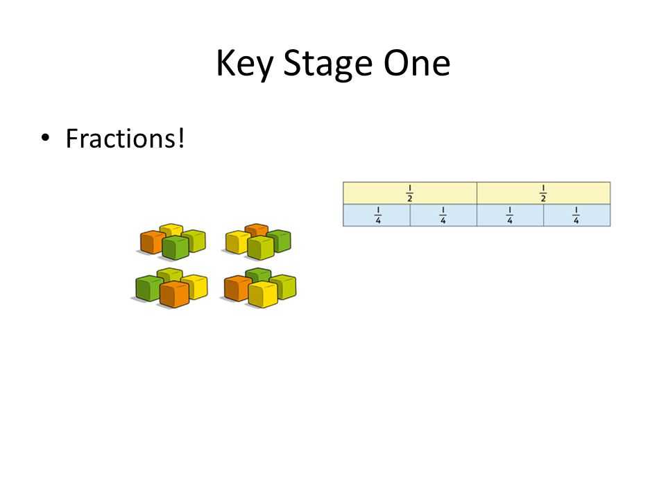 Key Stage One Fractions!
