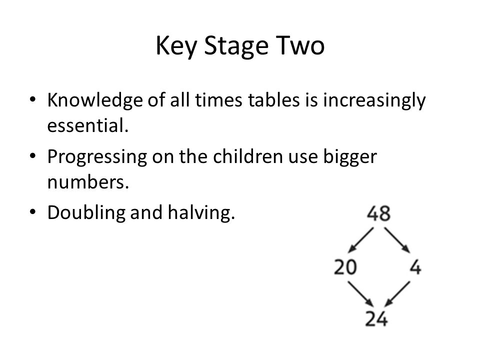 Key Stage Two Knowledge of all times tables is increasingly essential.