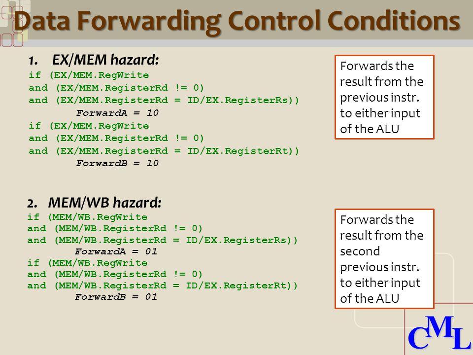 CML CML Data Forwarding Control Conditions 1.EX/MEM hazard: if (EX/MEM.RegWrite and (EX/MEM.RegisterRd != 0) and (EX/MEM.RegisterRd = ID/EX.RegisterRs)) ForwardA = 10 if (EX/MEM.RegWrite and (EX/MEM.RegisterRd != 0) and (EX/MEM.RegisterRd = ID/EX.RegisterRt)) ForwardB = 10 Forwards the result from the previous instr.